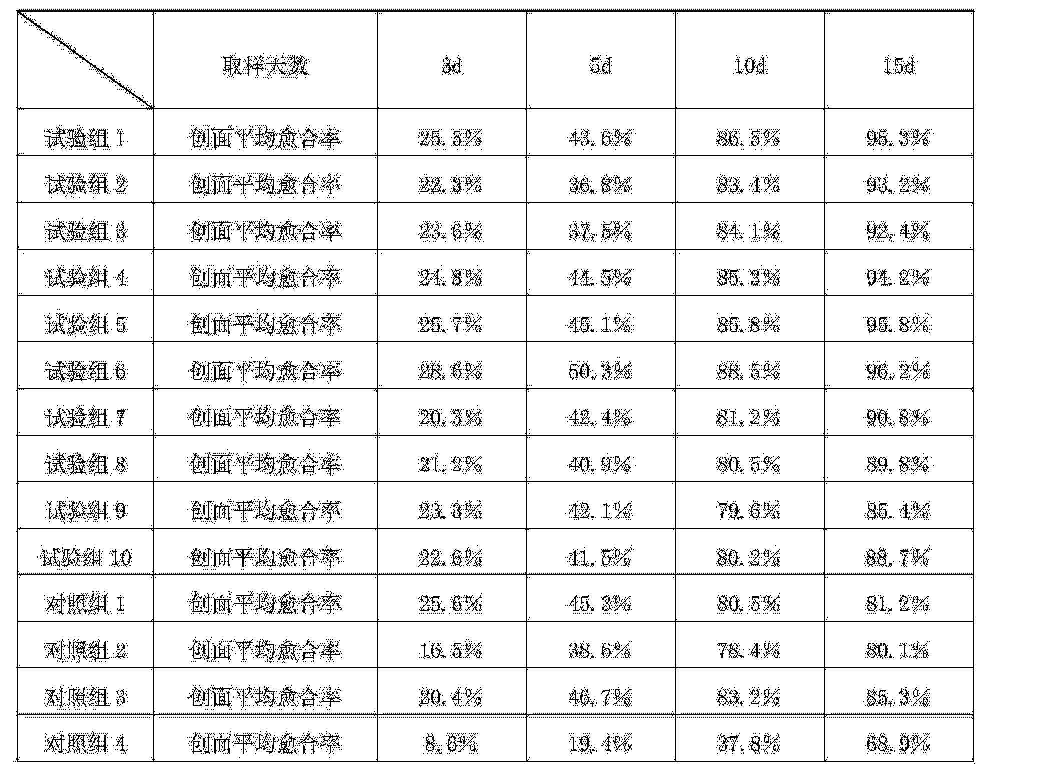 Figure CN103520767AD00091