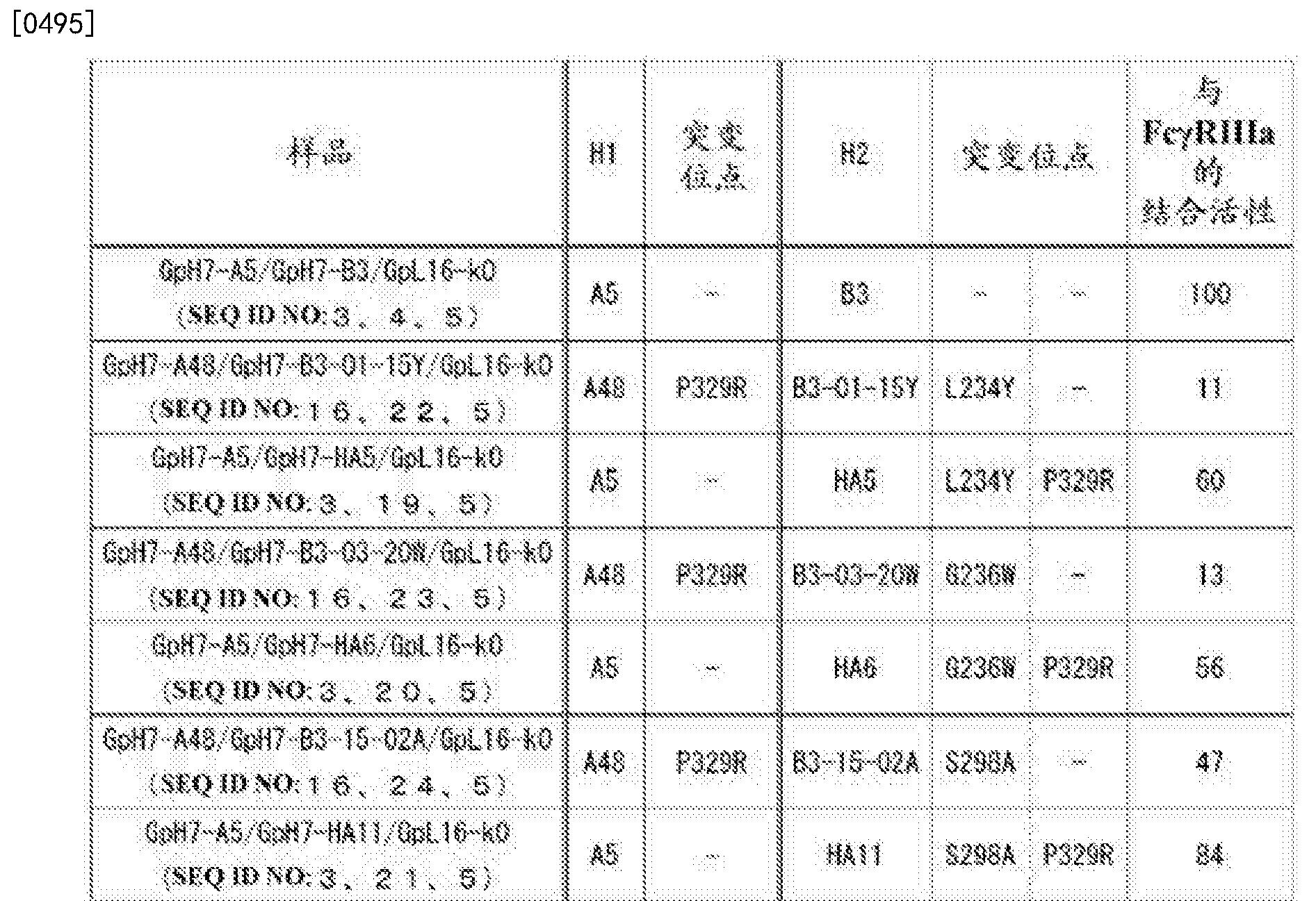 Figure CN105102618BD00691