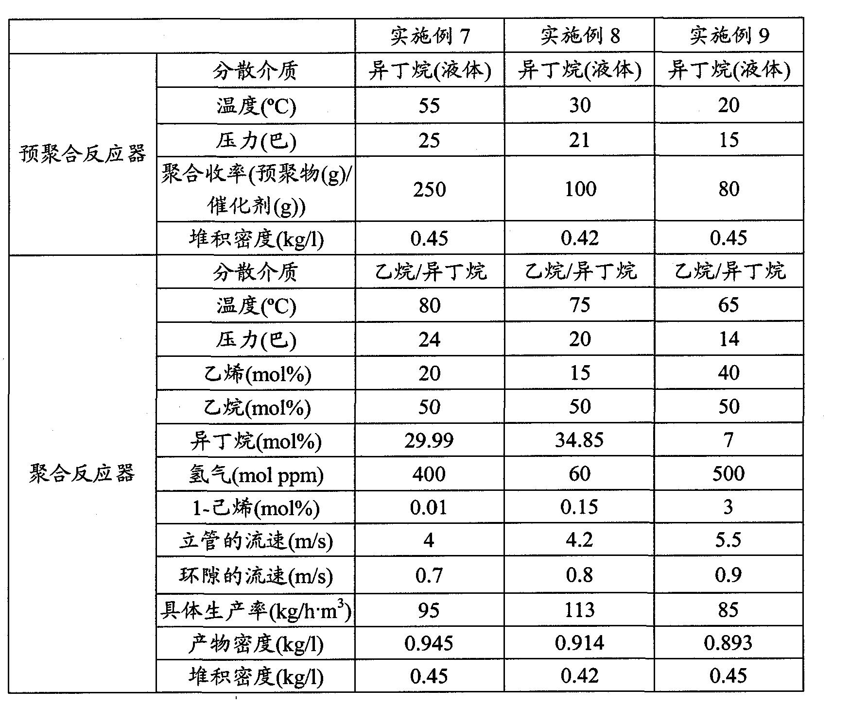 Figure CN102574937BD00162