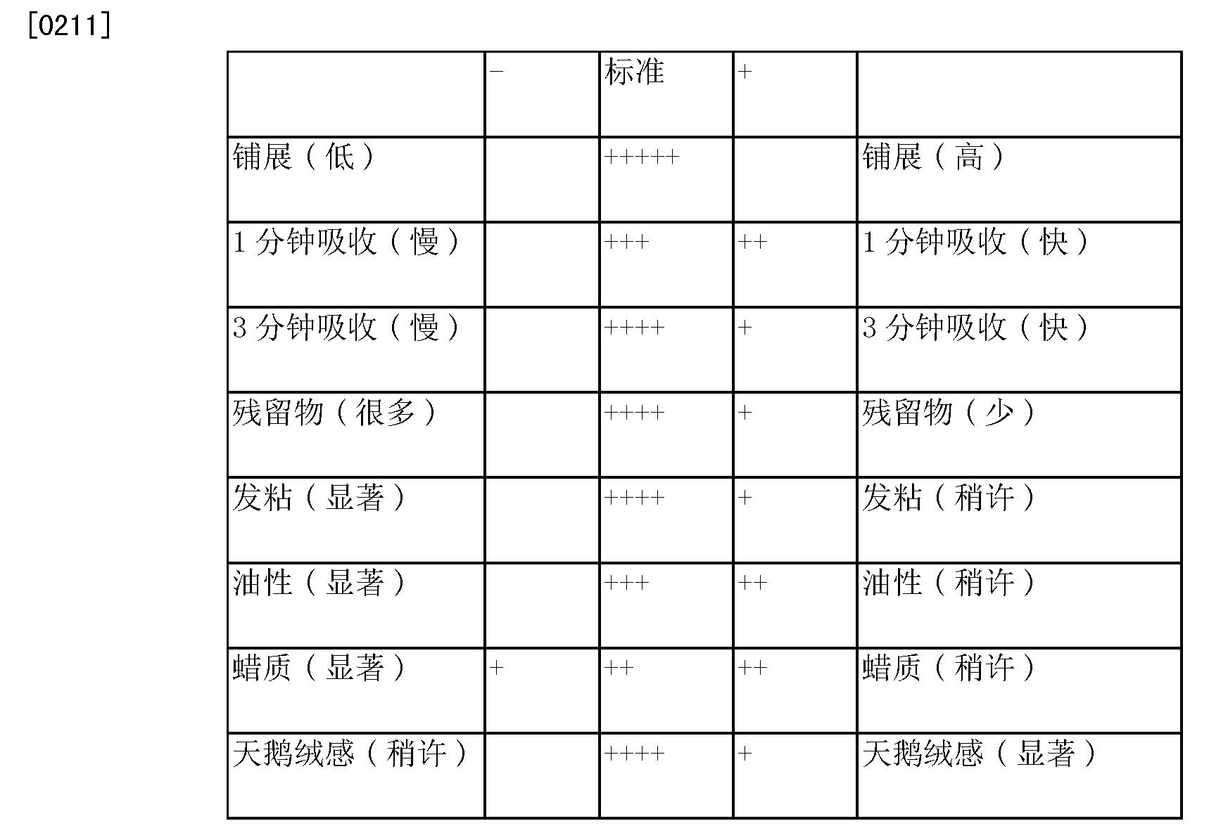Figure CN104114525BD00242