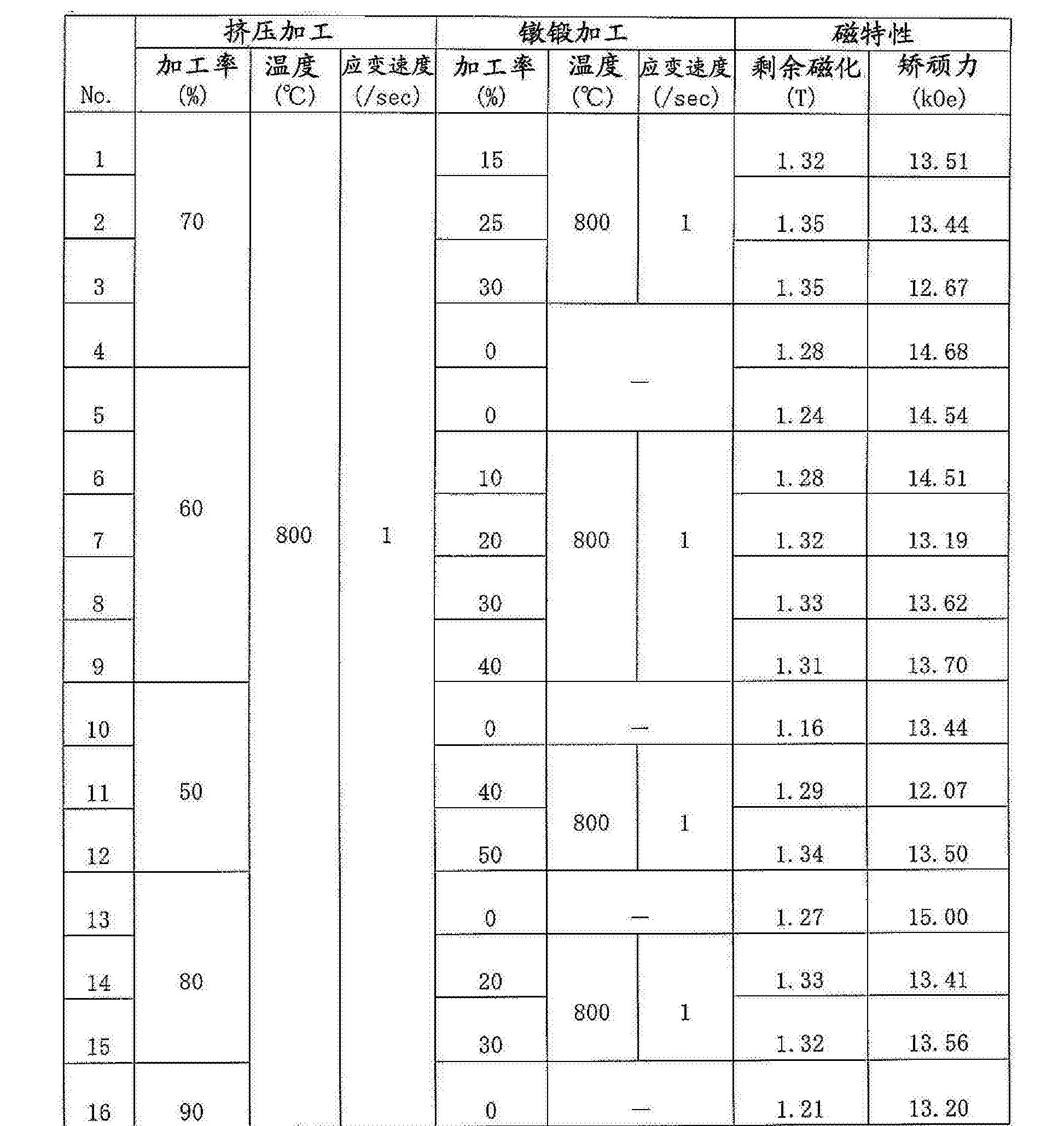 Figure CN104737251BD00131