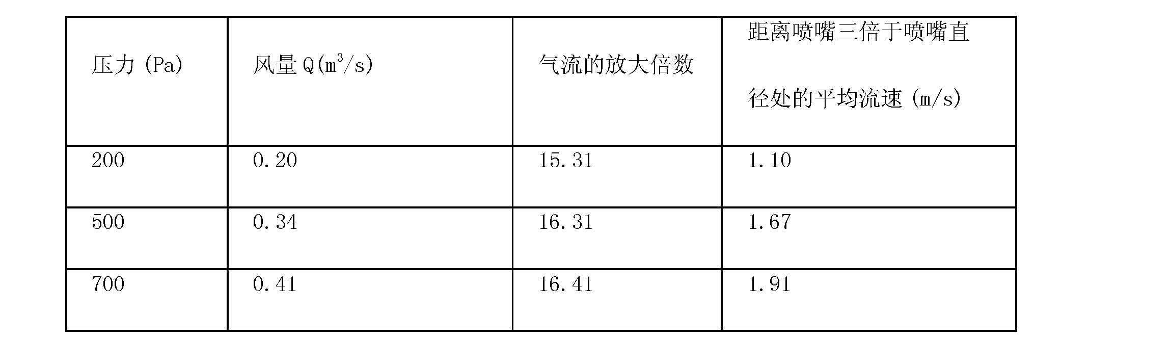 Figure CN101749288BD00091