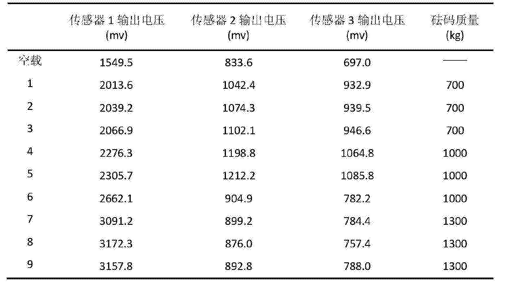 Figure CN105067097BD00135