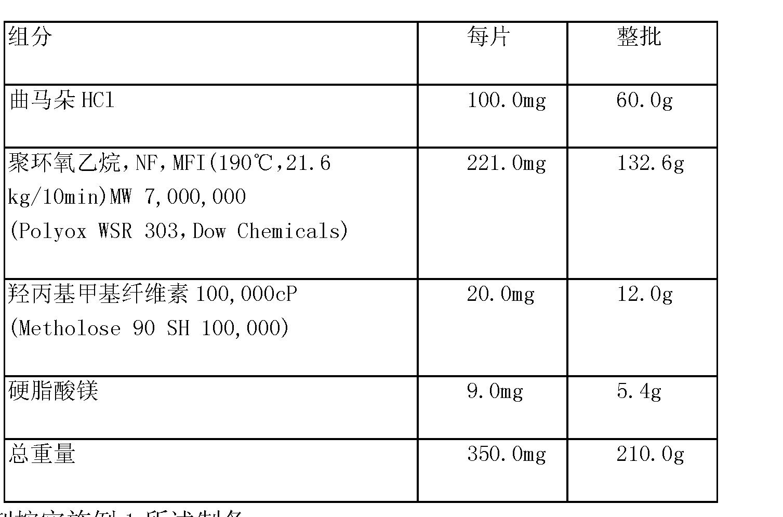 Figure CN1917862BD00222