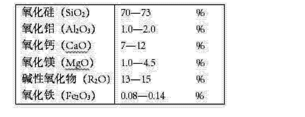 Figure CN103840065AD00041
