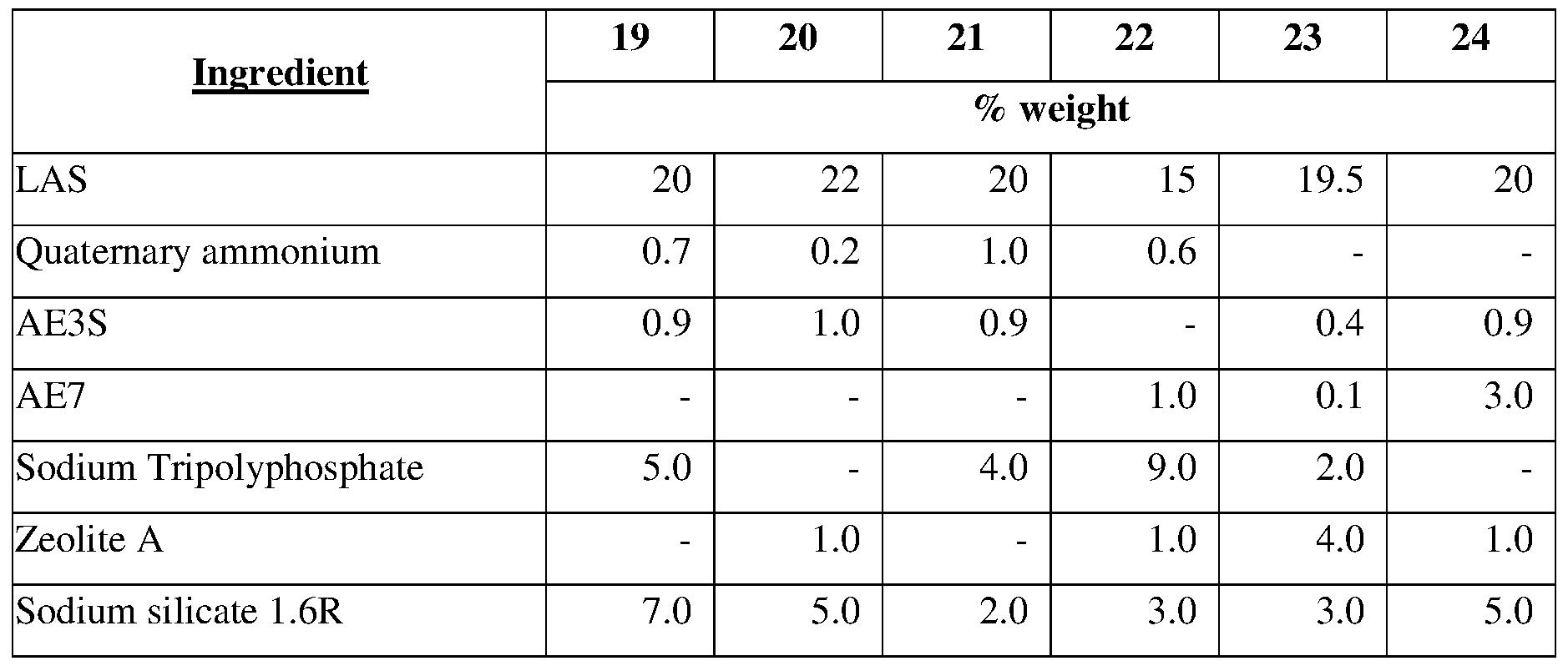Figure imgf000056_0001