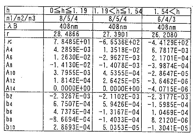 Figure 112010062019979-pat00025