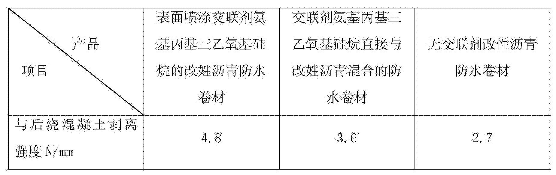 Figure CN105584135BD00101