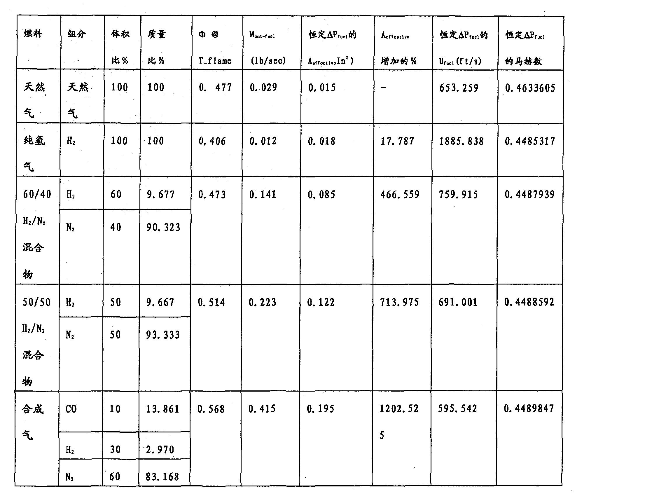 Figure CN101220953BD00111