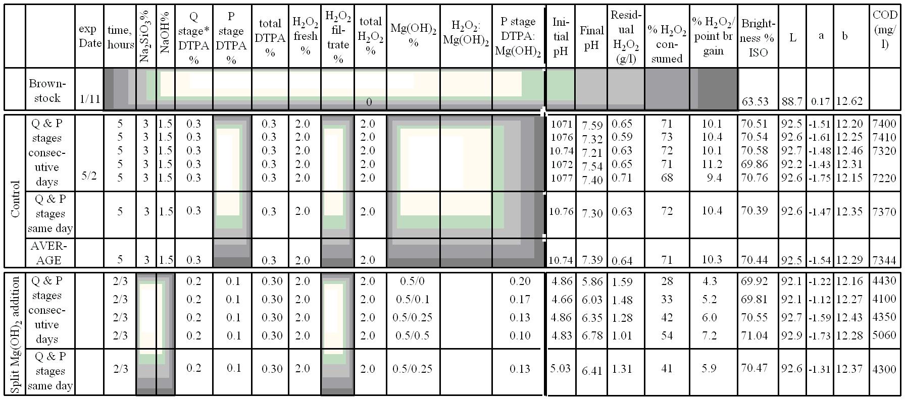Figure US20010050153A1-20011213-C00001