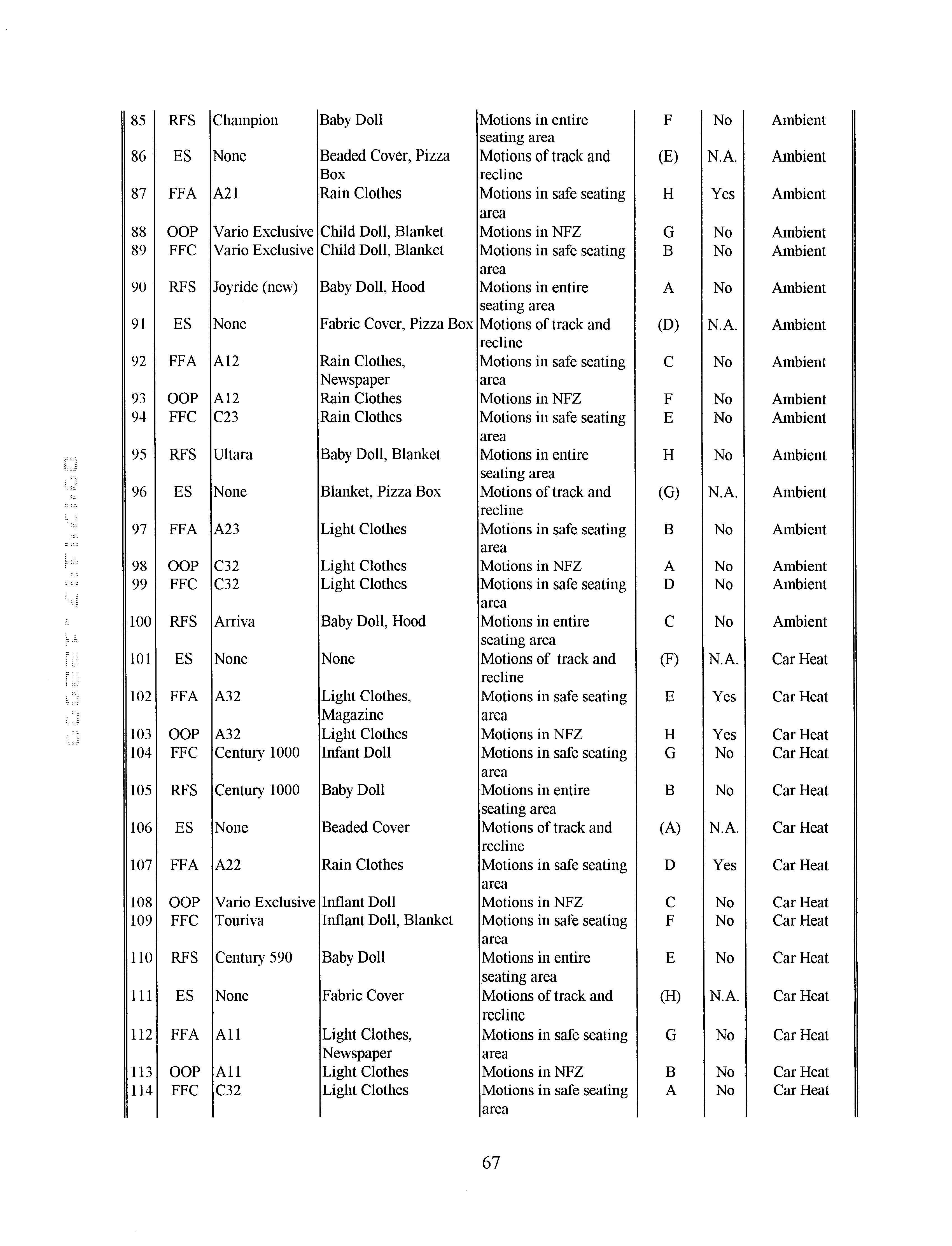 Figure US06397136-20020528-P00008