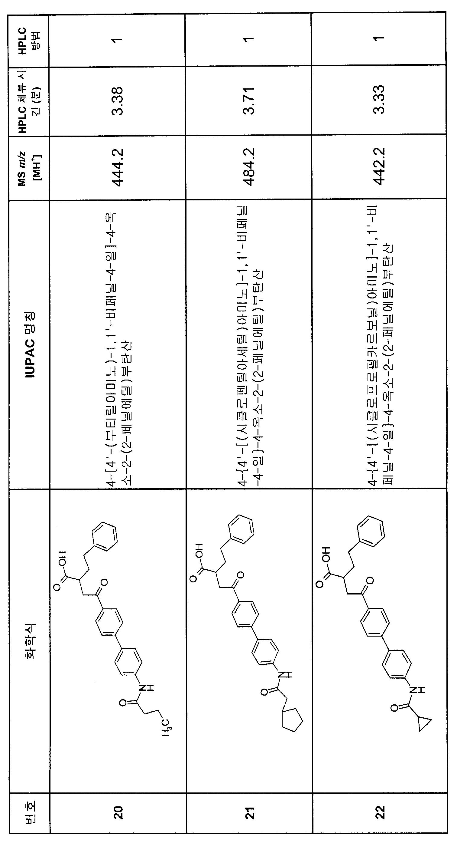 Figure 112007082249387-PCT00156