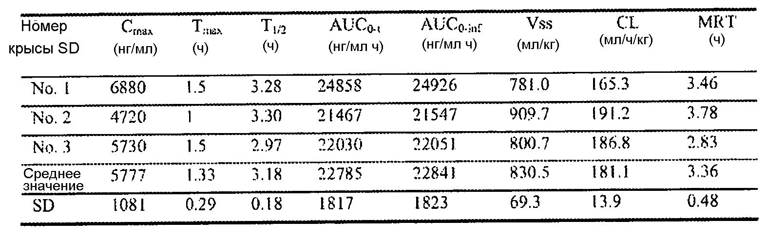 Figure 00000272
