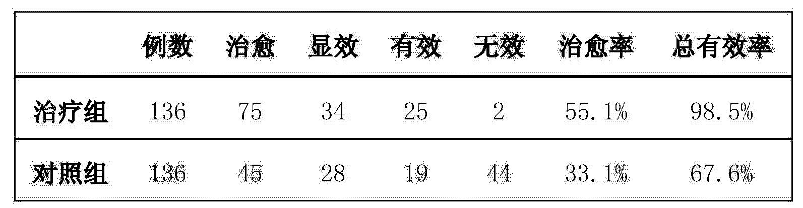 Figure CN104147277AD00081