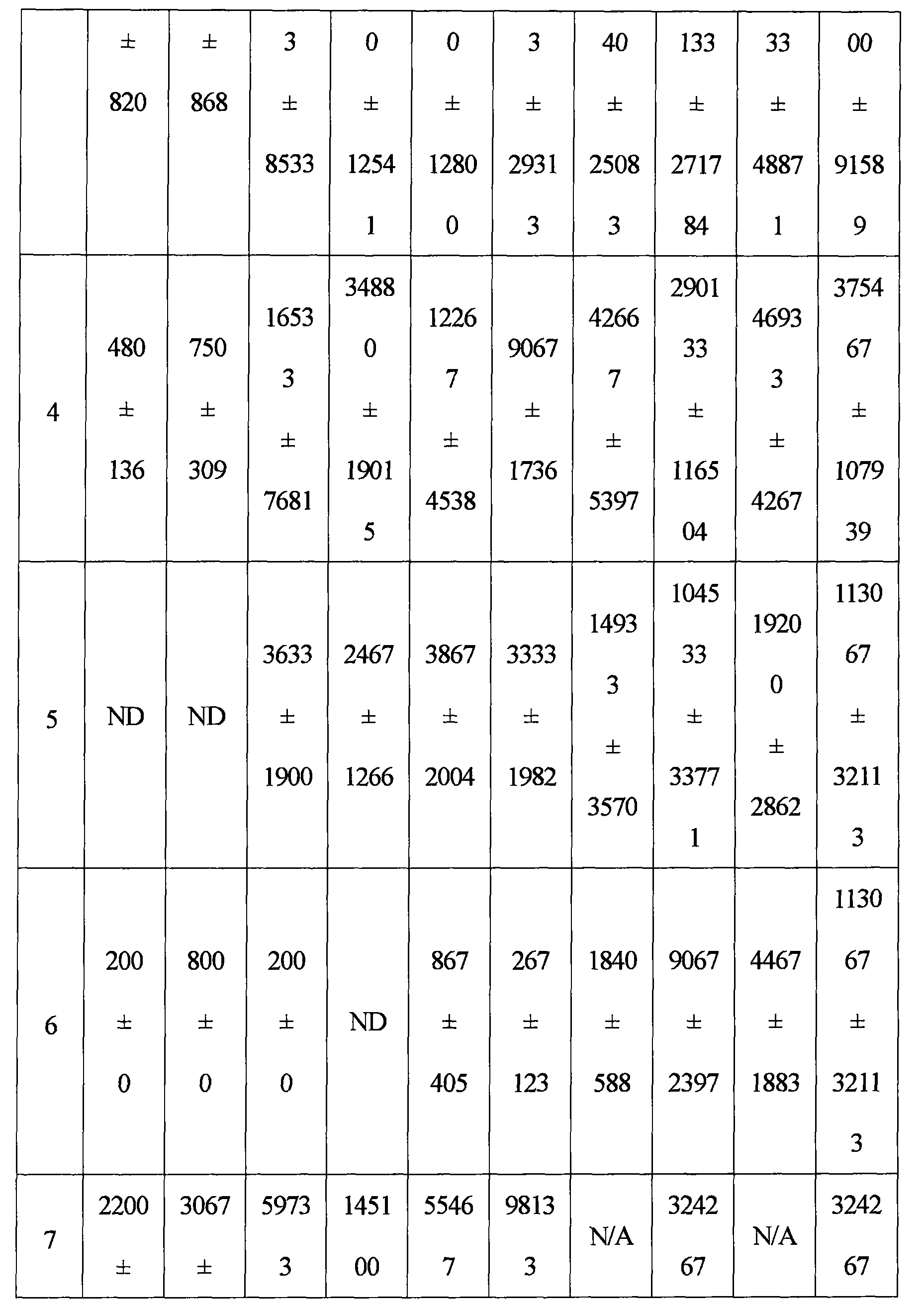 Figure CN106535929AD00121