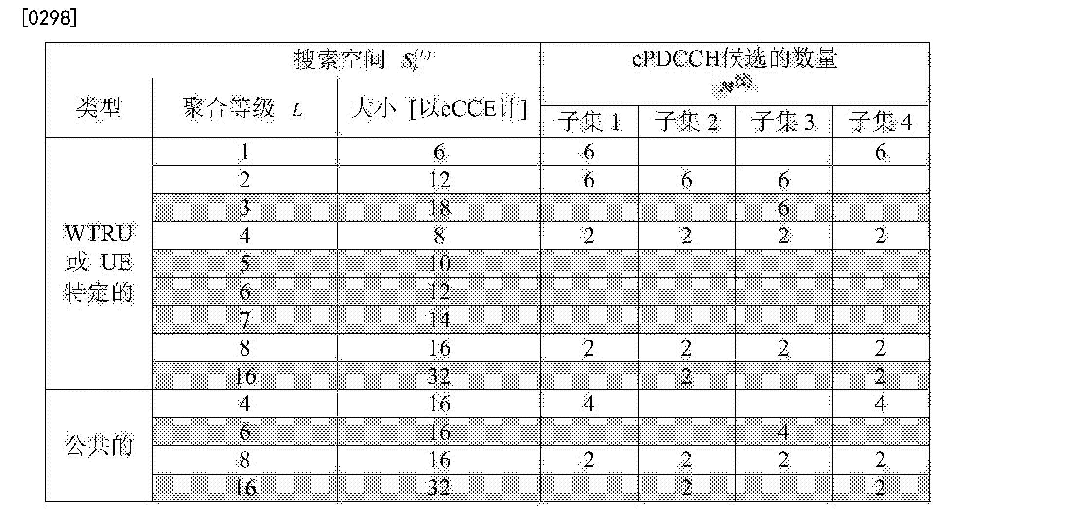 Figure CN104081709BD00472
