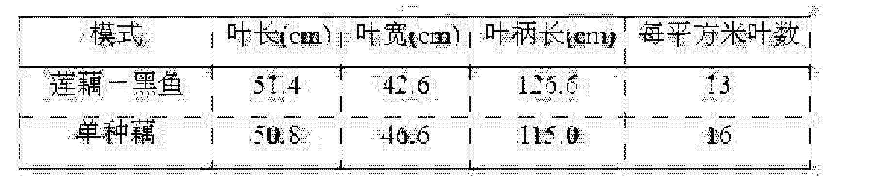 Figure CN103828747AD00082