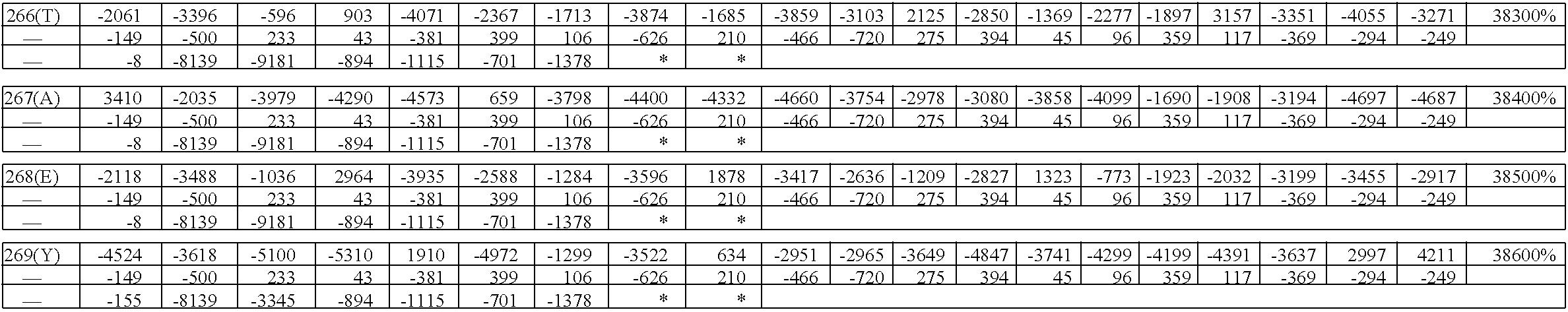Figure US08945899-20150203-C00049
