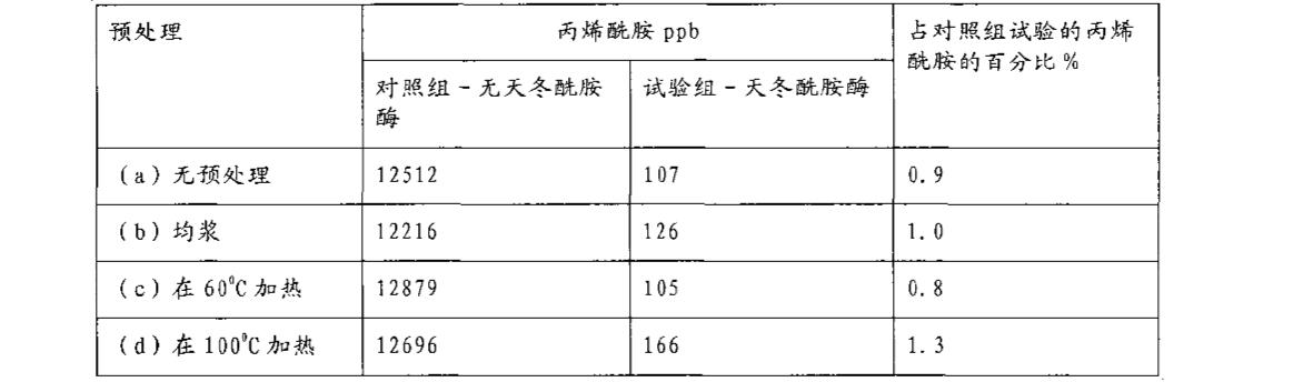 Figure CN101052317BD00321