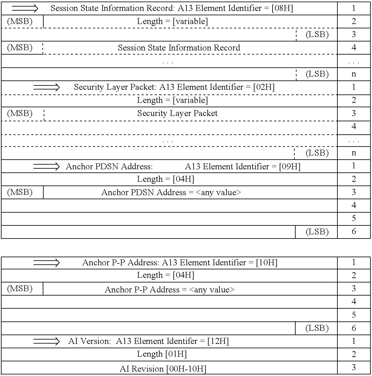 Figure US07512110-20090331-C00002