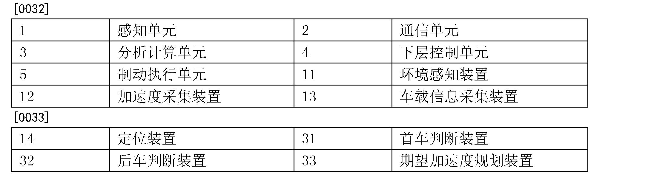 Figure CN105313891BD00071