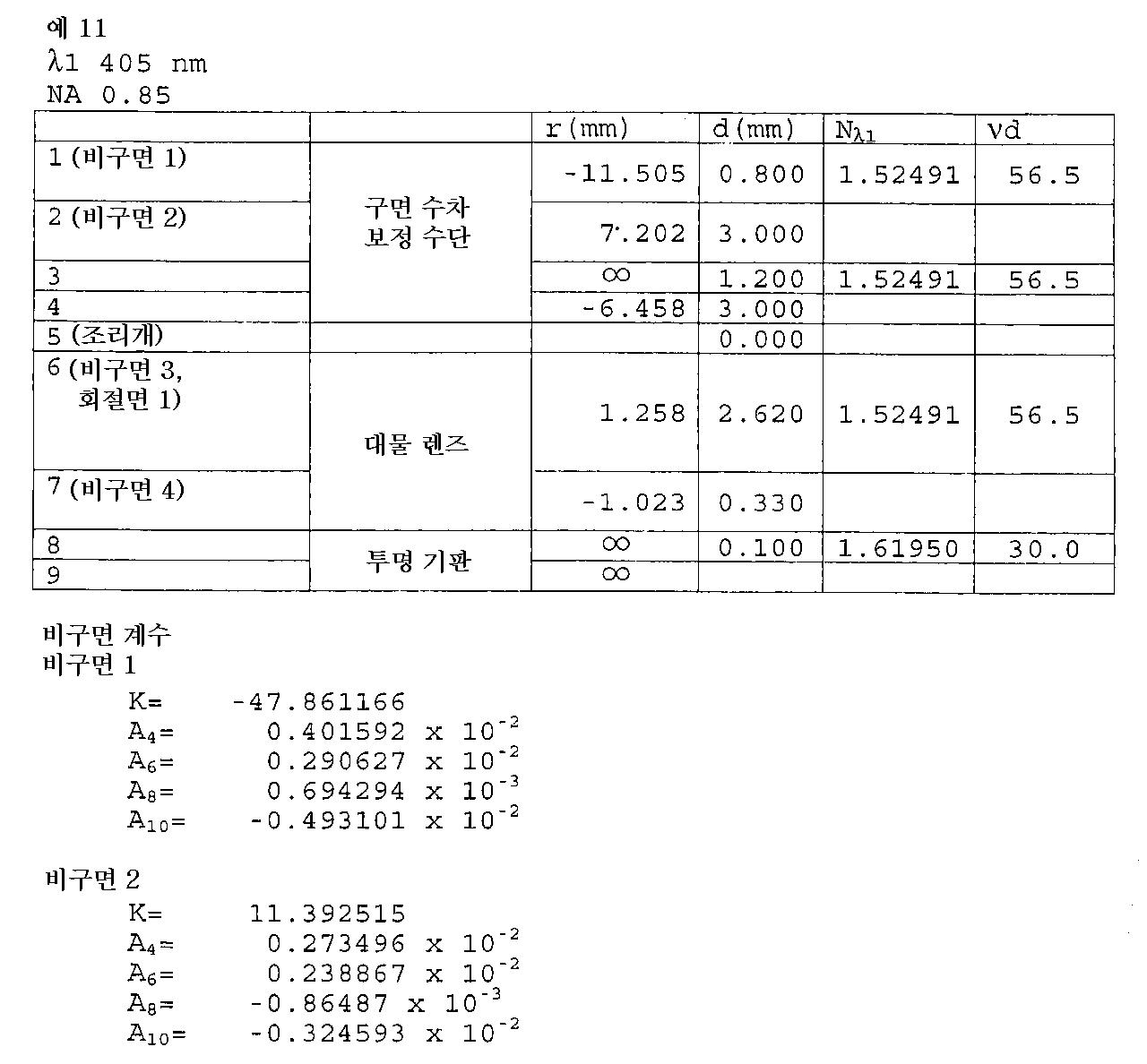 Figure 112001010918149-pat00033