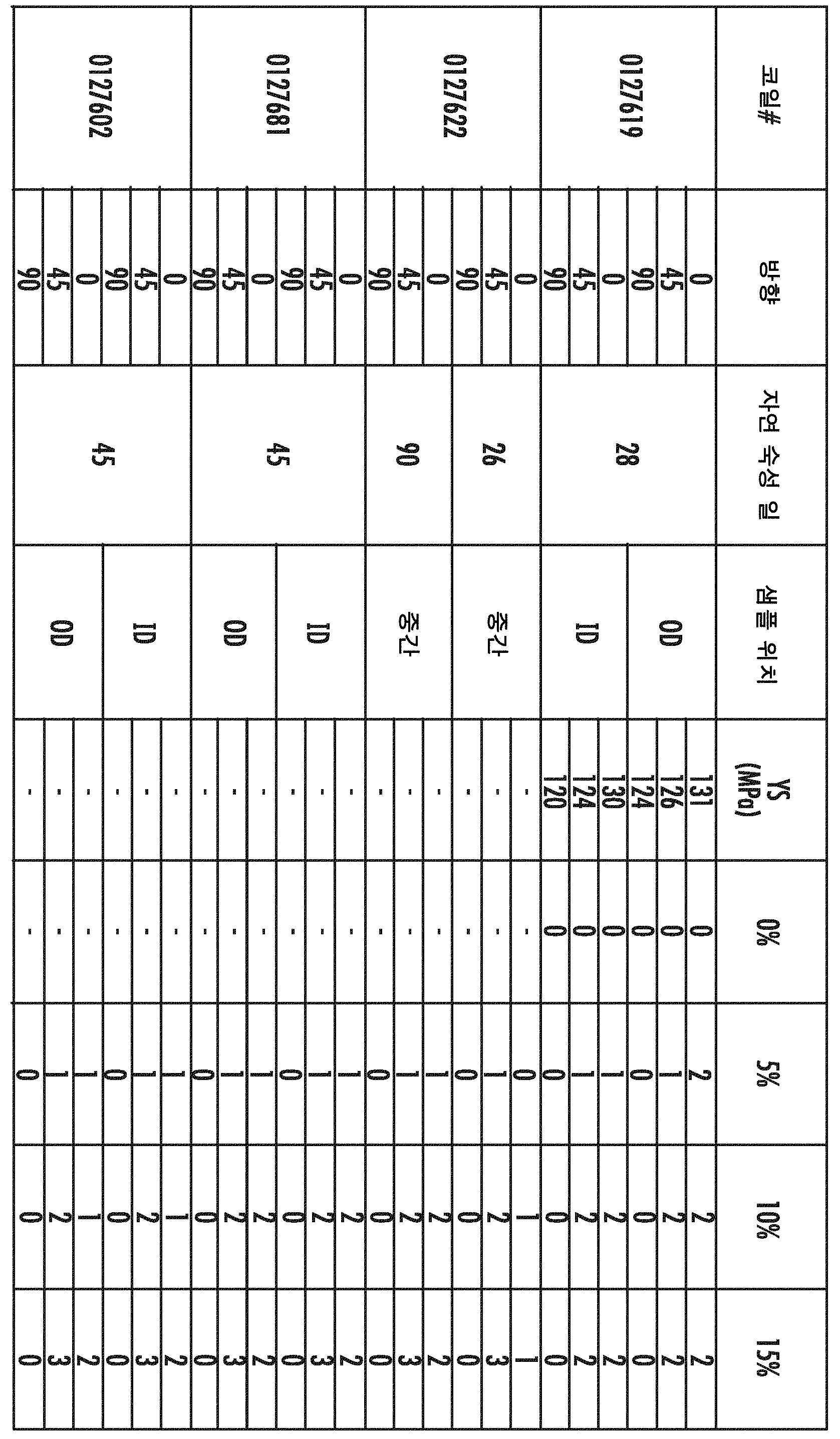 Figure 112019035238915-pat00030