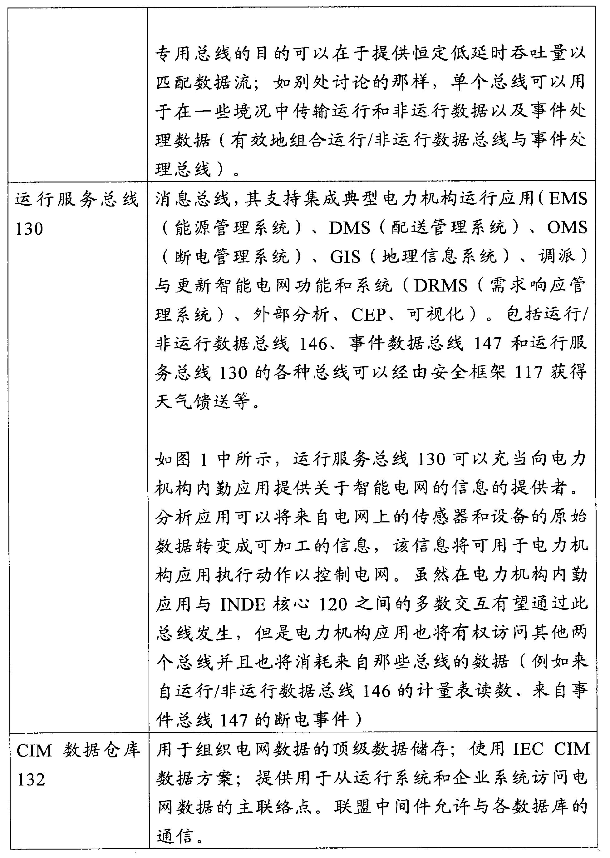 Figure CN102084569BD00141