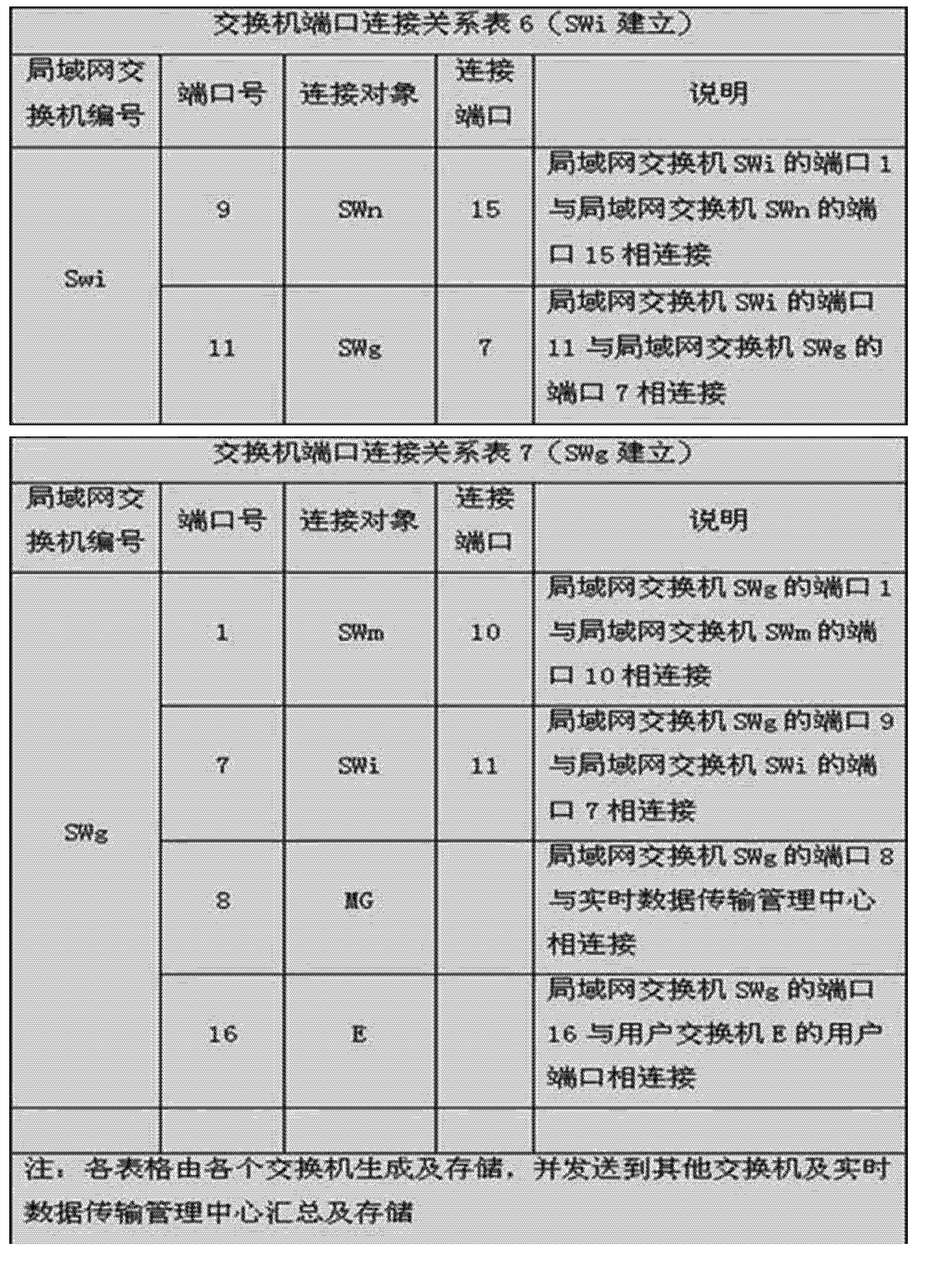 Figure CN104158712AD00191