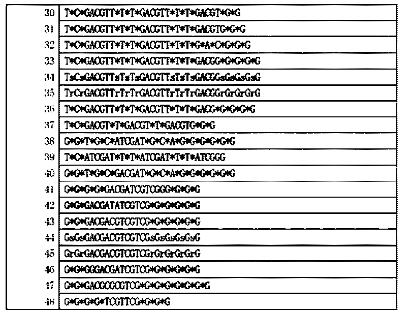Figure CN104684923AD00281