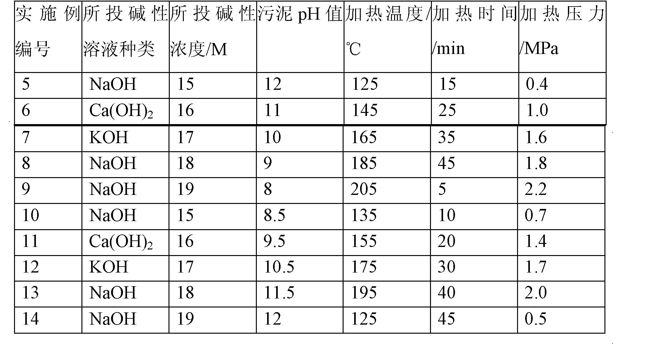 Figure CN102060412BD00092