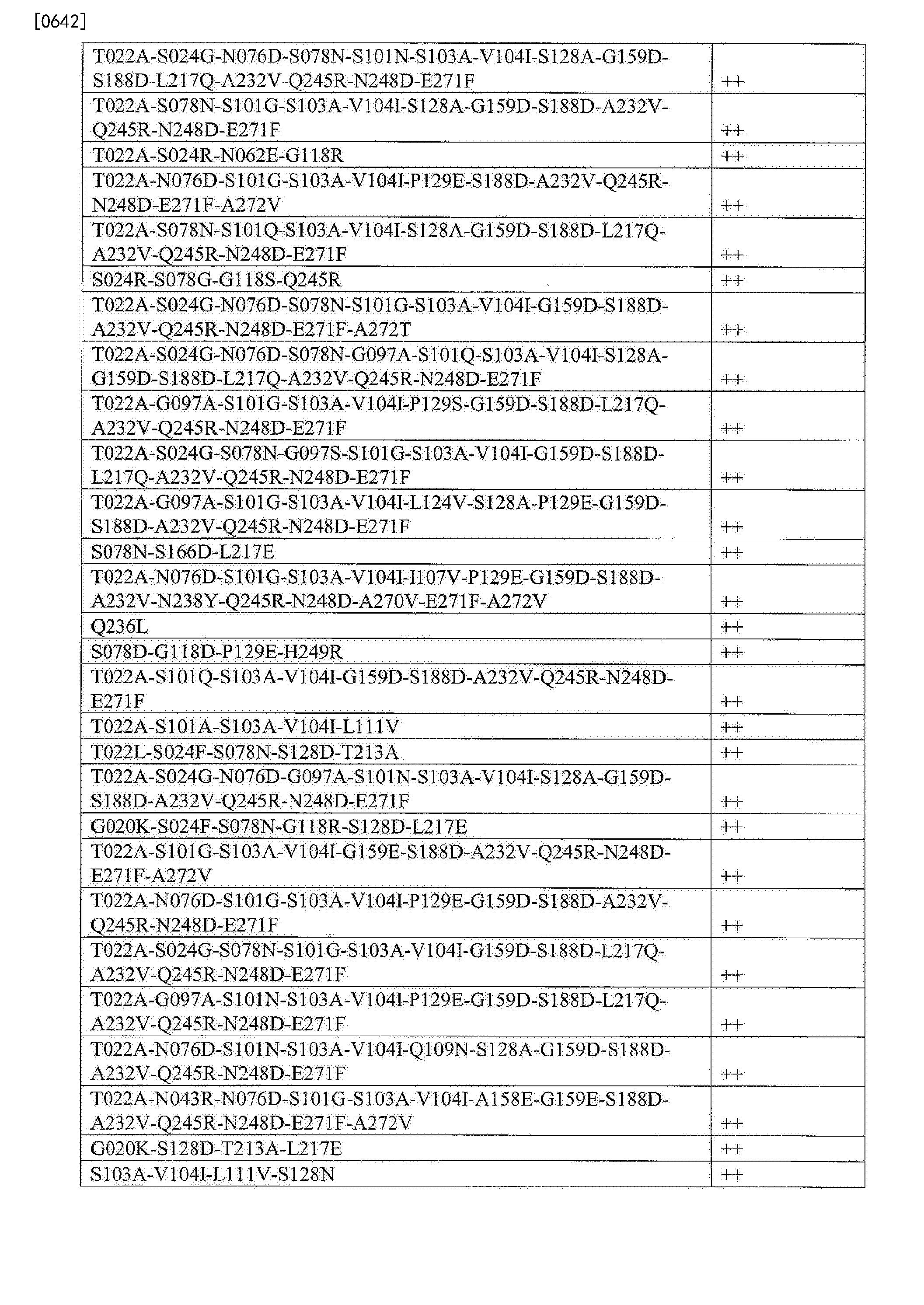 Figure CN103764823BD02441