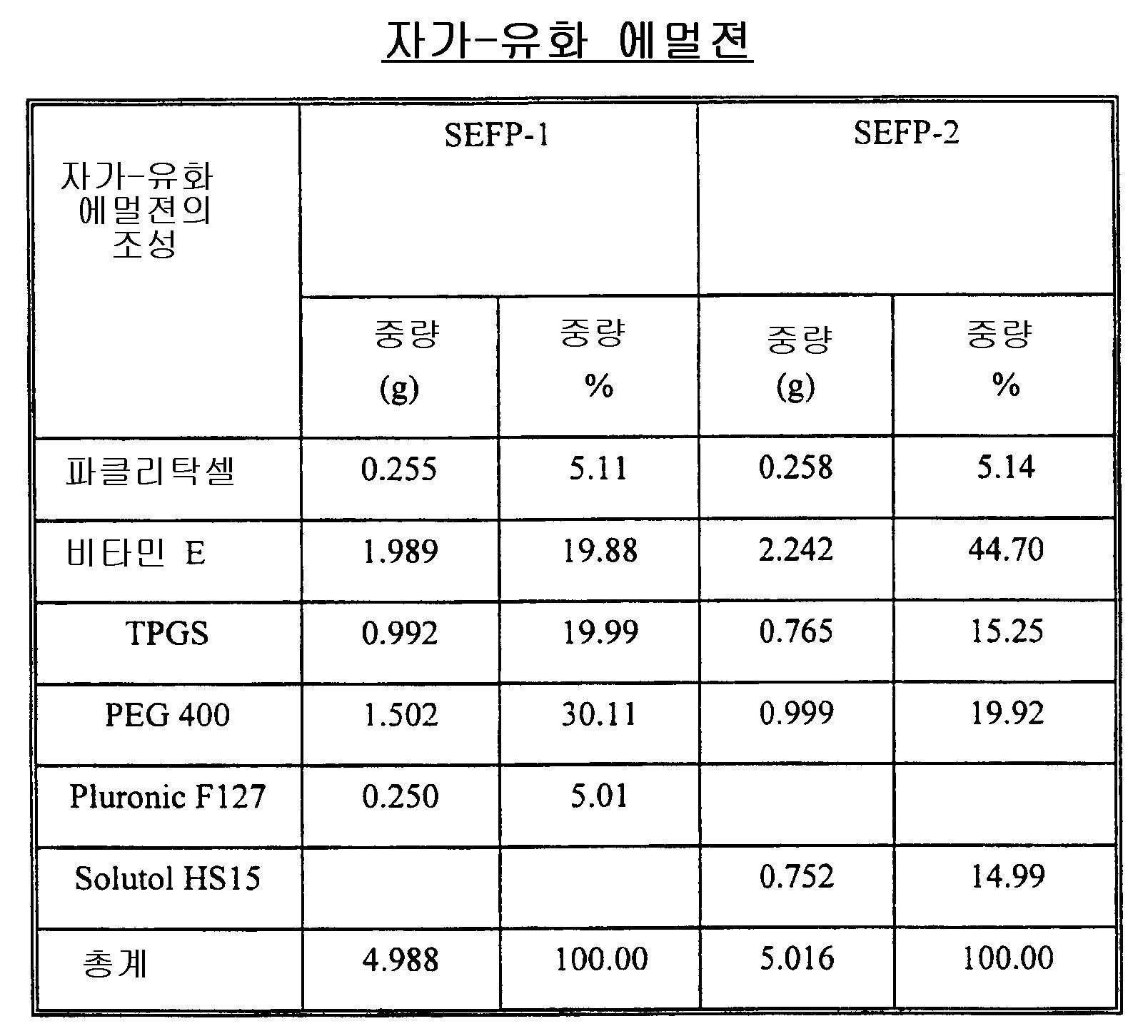 Figure 112001030703581-pct00067