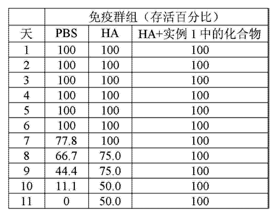 Figure CN103097386AD00112