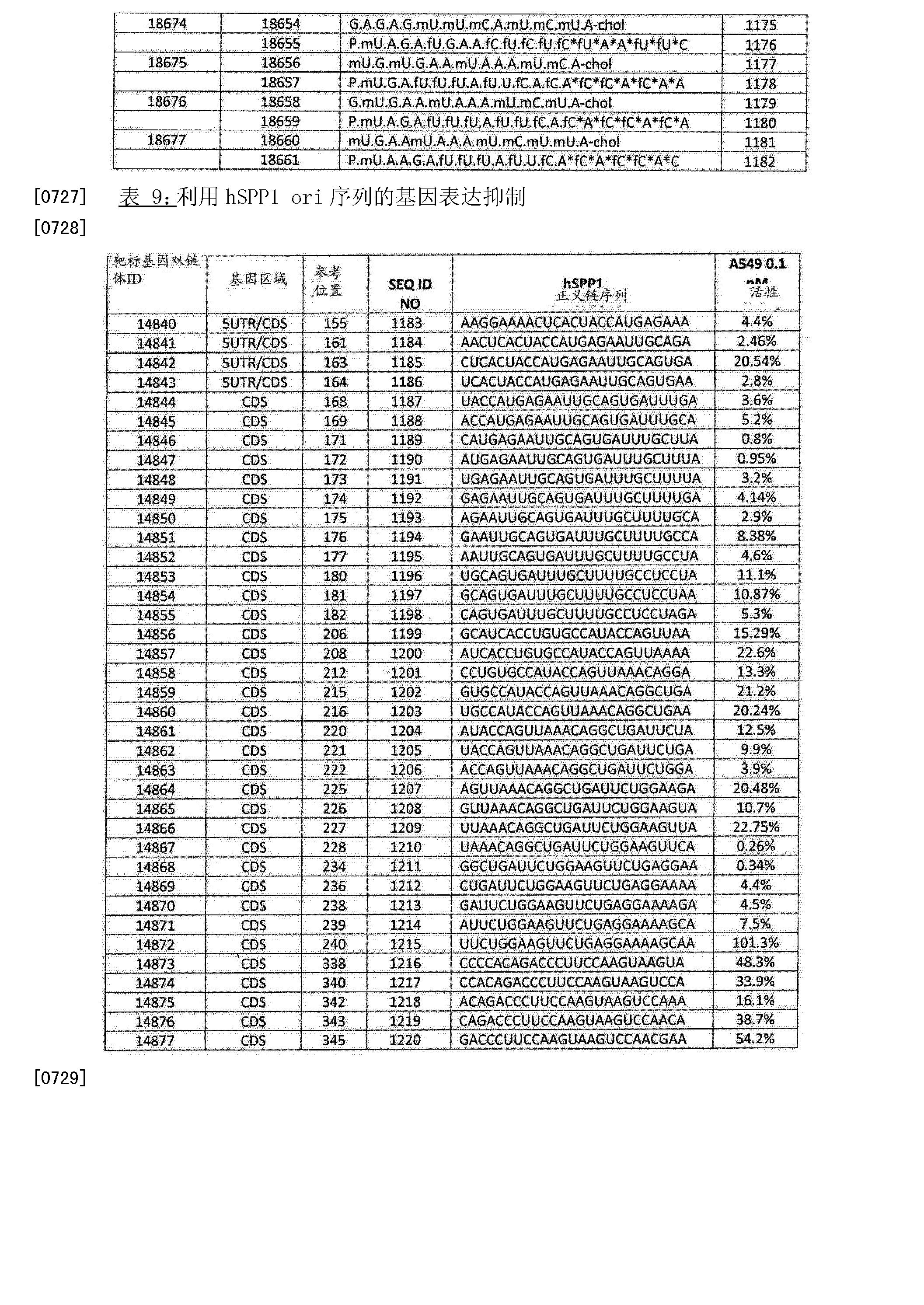 Figure CN103108642BD01331
