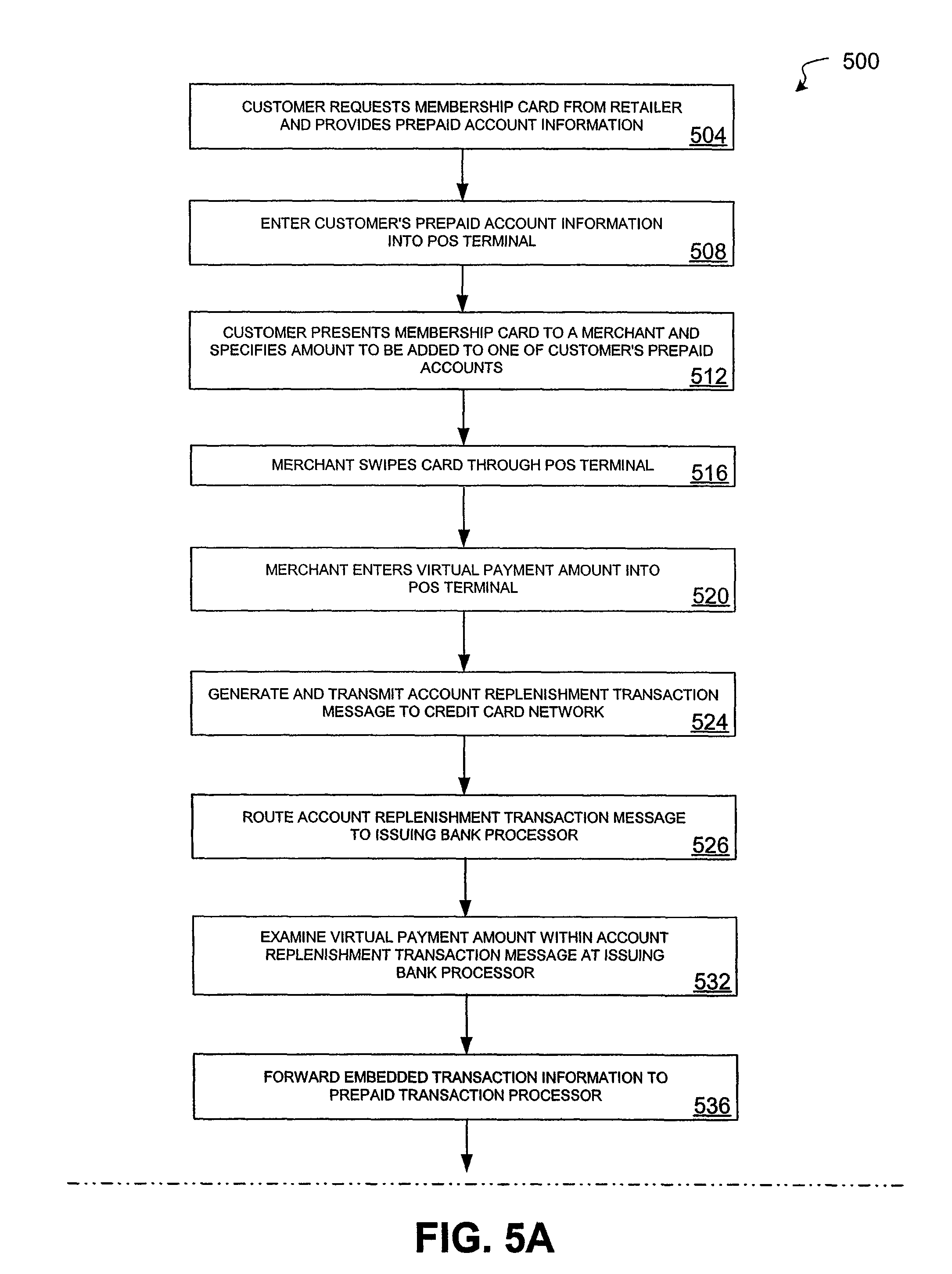 US8967464B2 - System and method for electronic prepaid