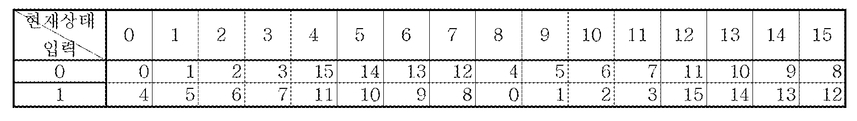 Figure 112005051695892-pat00048