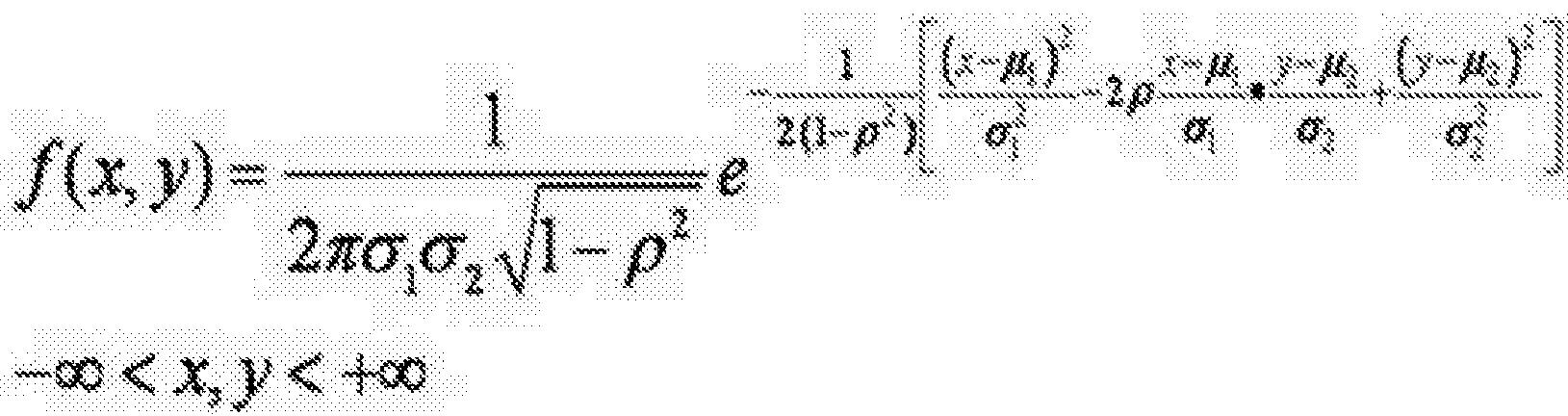 Figure CN103363988BD00081