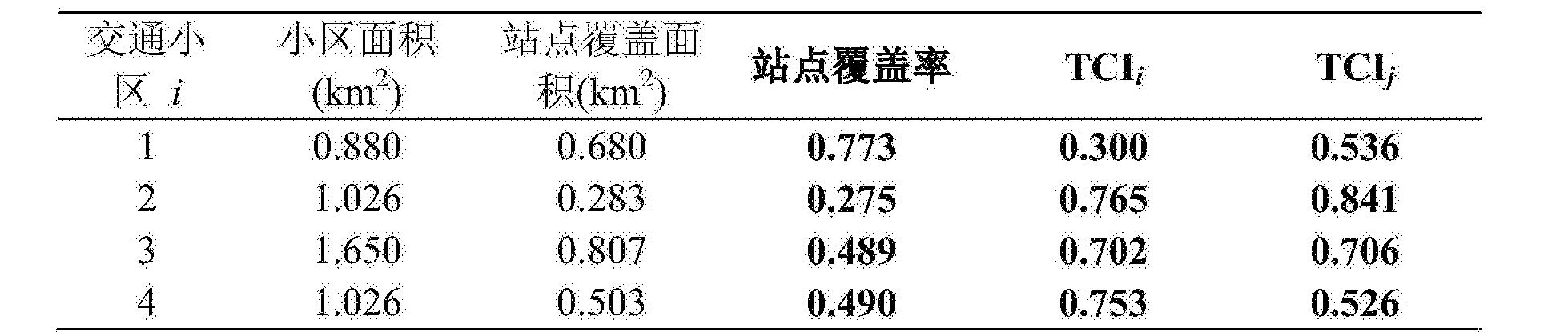 Figure CN106960406AD00101