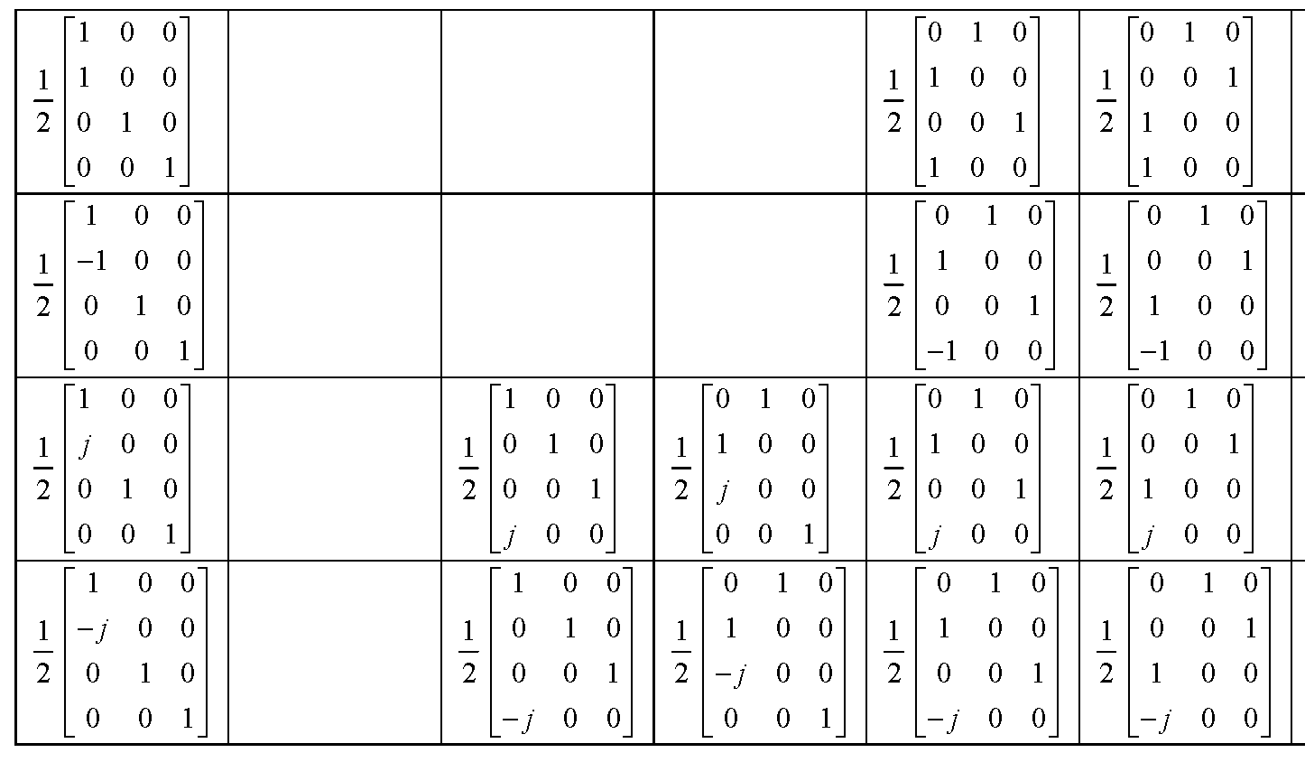 Figure 112010009825391-pat01060