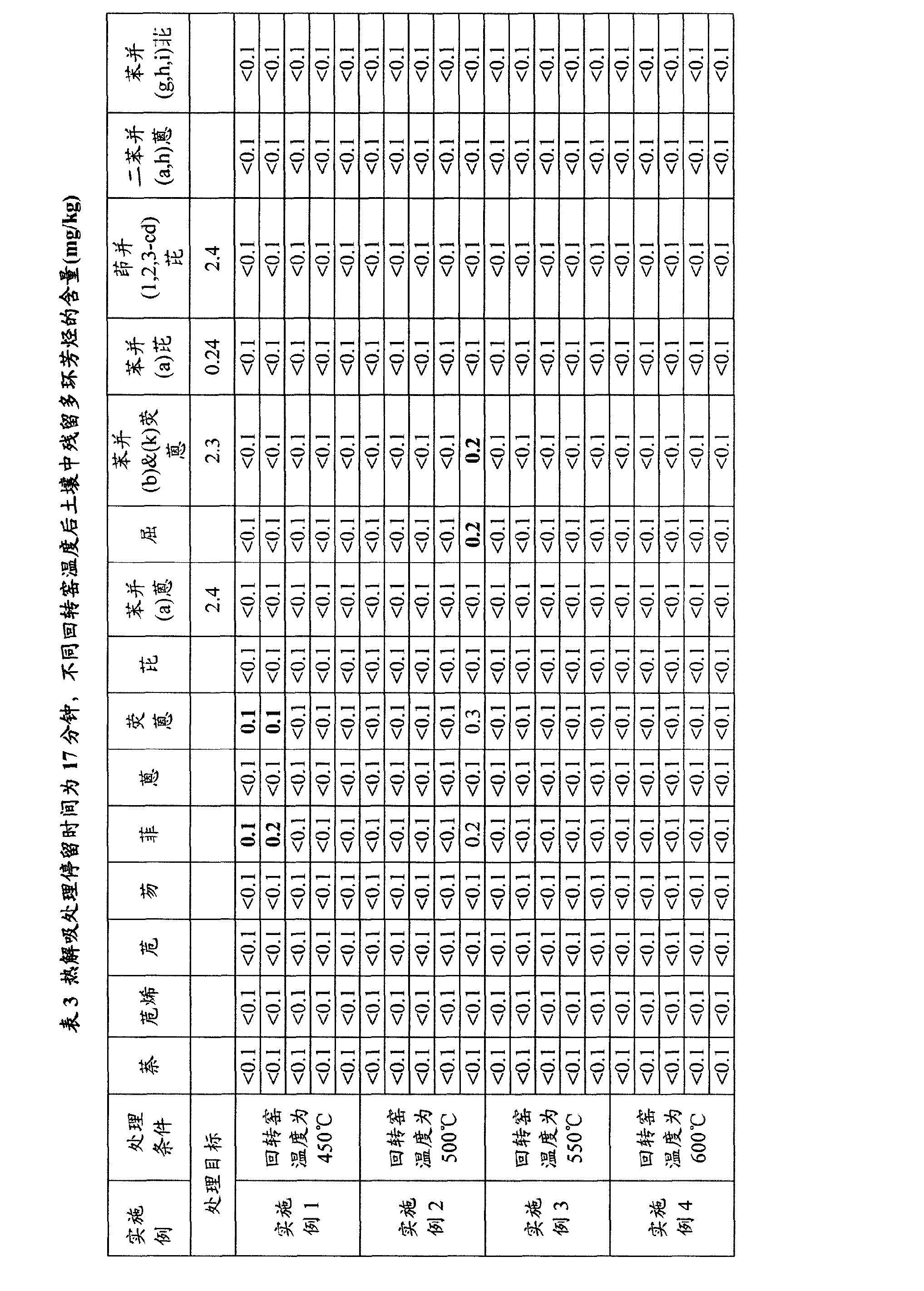 Figure CN102218446BD00071