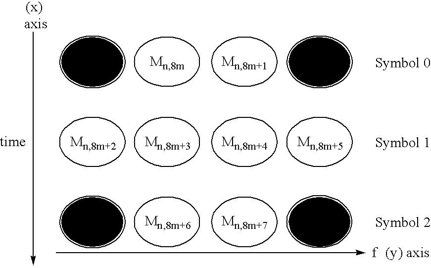 Figure US07573806-20090811-C00001