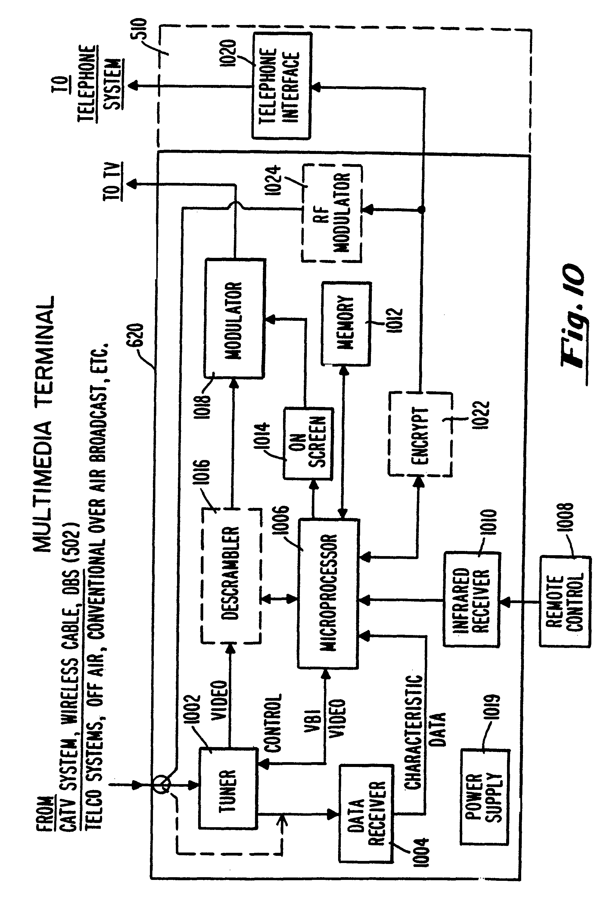Us8056100b2 System And Method For Providing Access To Data Using Haas Encoder Wiring Diagram Customer Profiles Google Patents