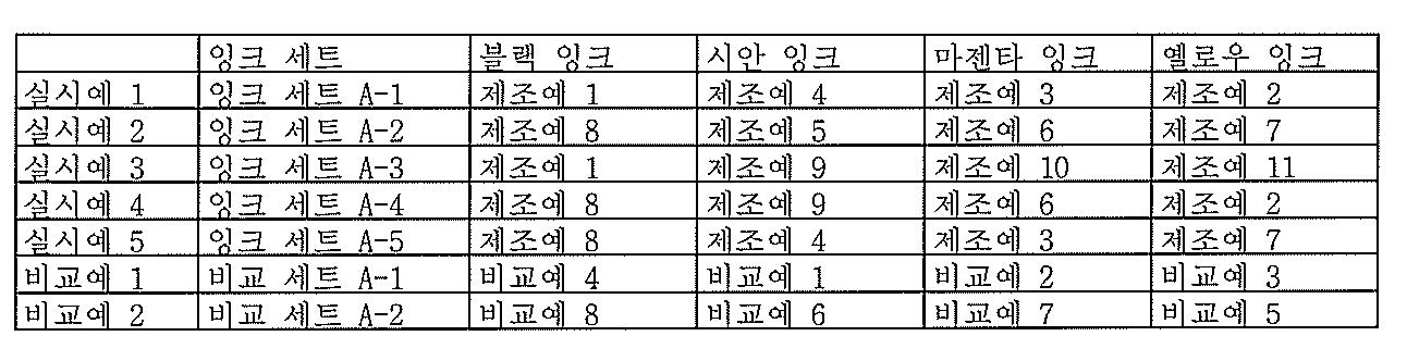 Figure 112010069040374-pat00017