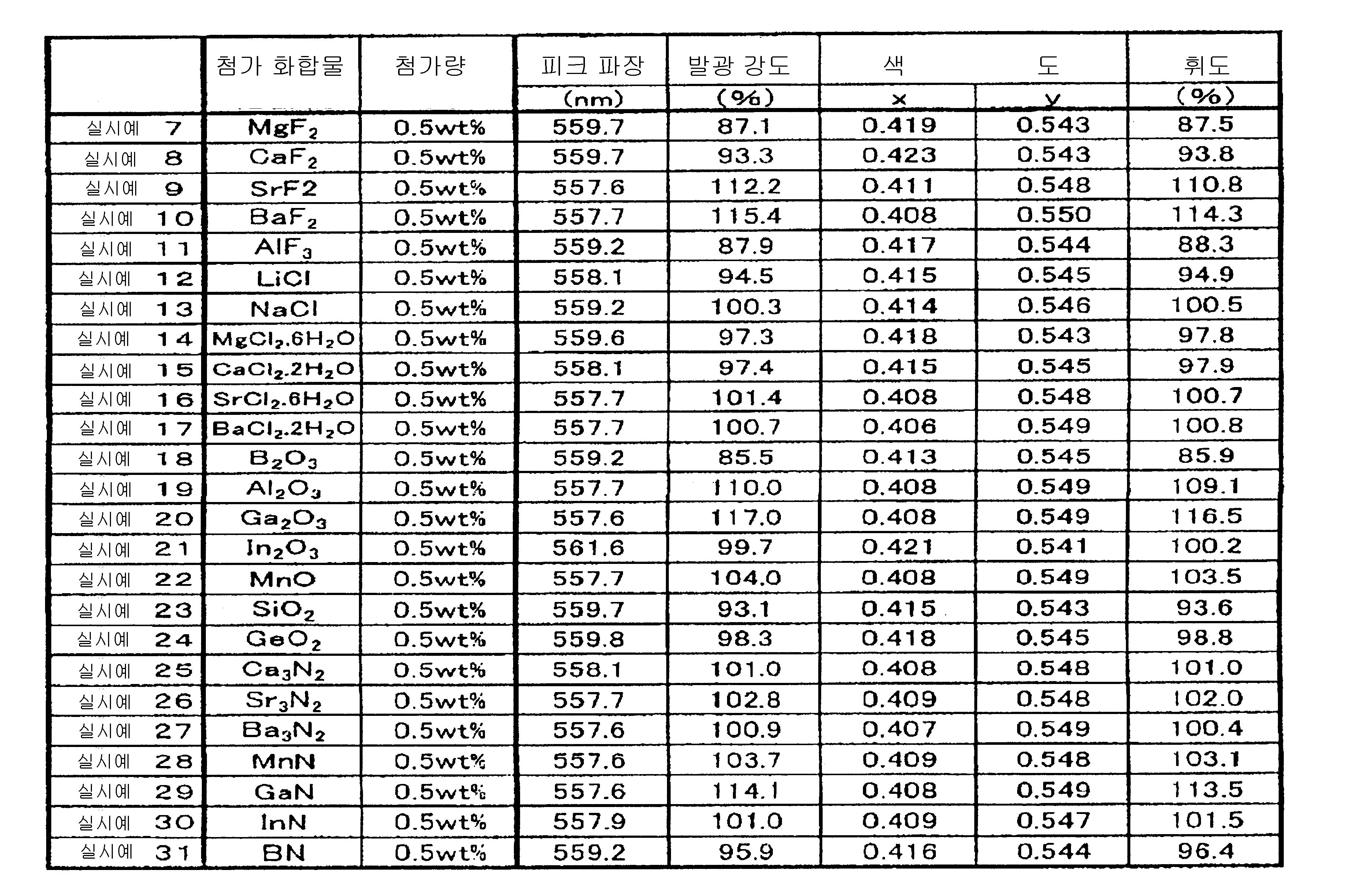 Figure 112013005878882-pat00001