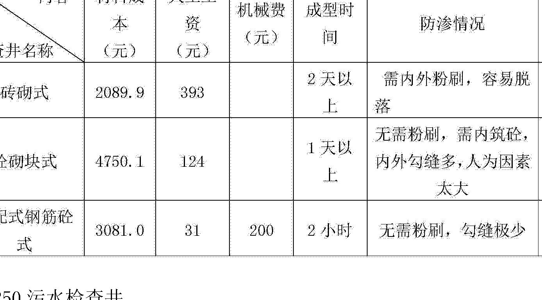 Figure CN102817375AD00051