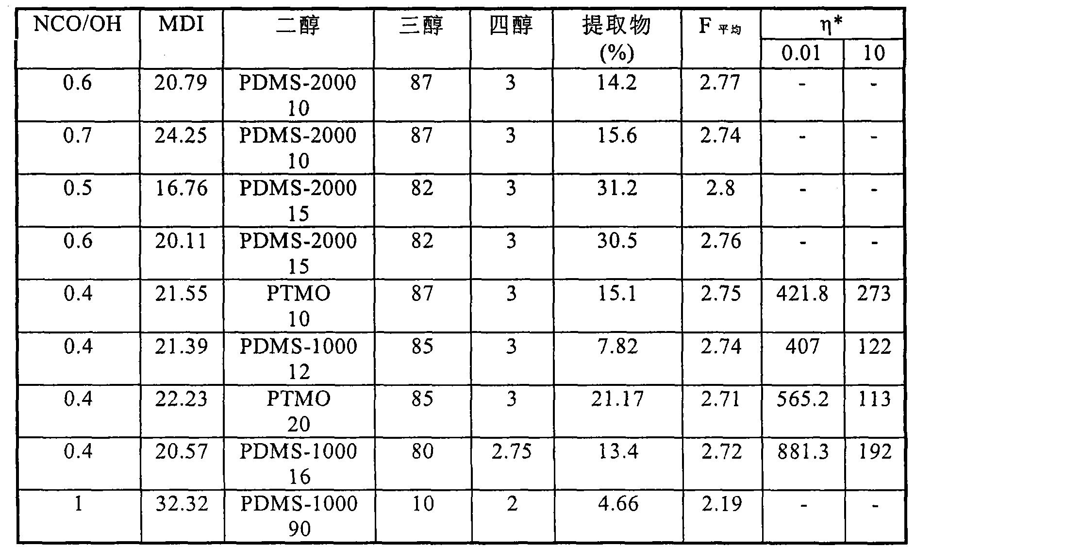 Figure CN101039982BD00251