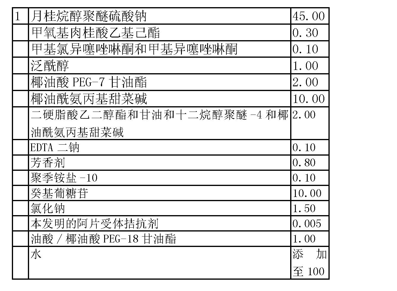 Figure CN101426481BD00421