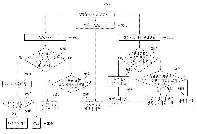 Figure R1020090067794