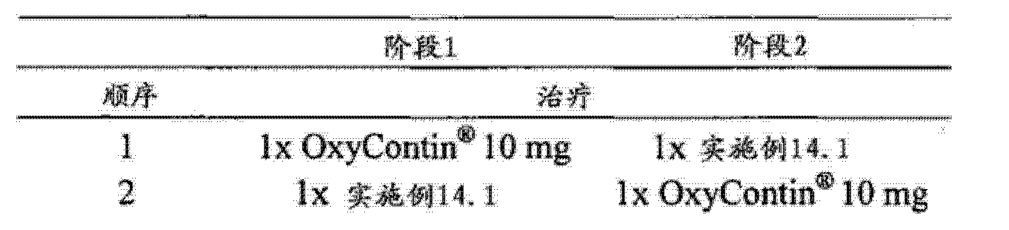 Figure CN102688241AD01551
